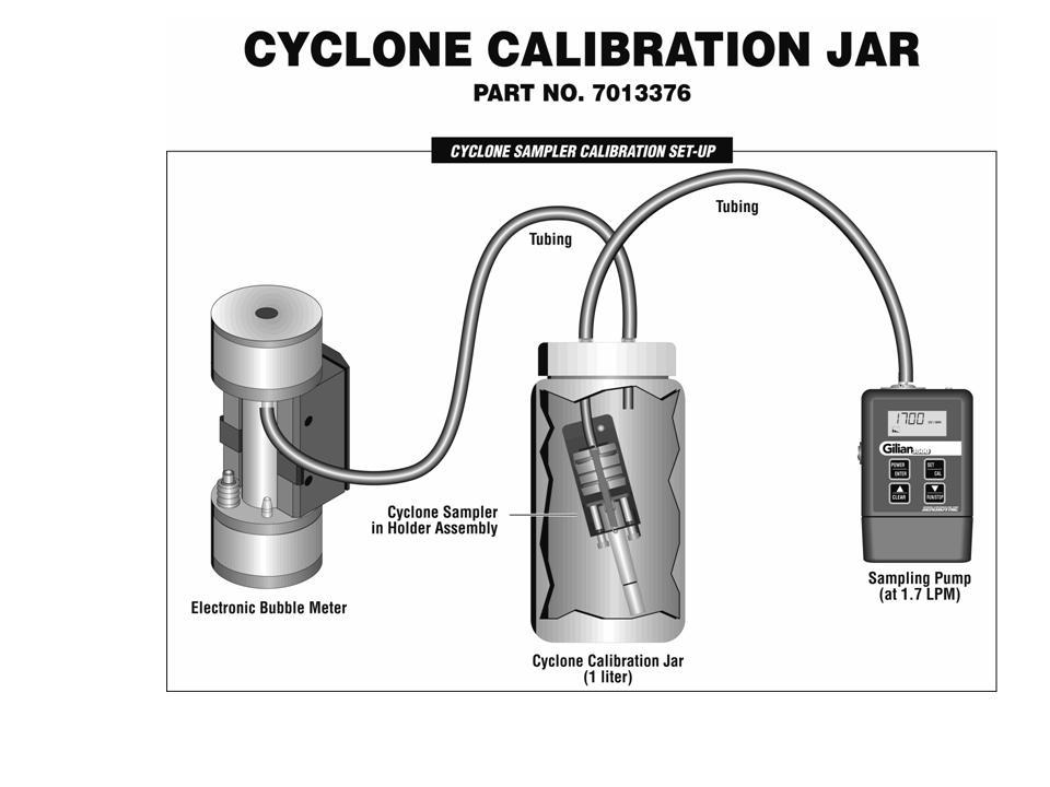 Gilibrator-2 Calibrator | Sensidyne